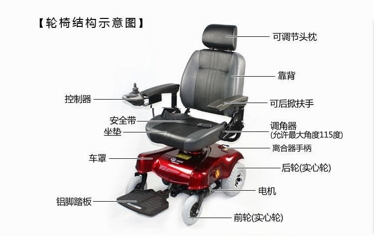 鱼跃电动轮椅D310参数价格及图片