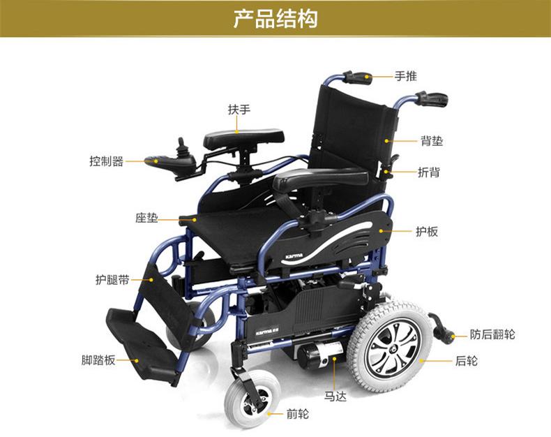 康扬KP25.2电动轮椅结构图
