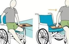 电动轮椅到床上、便桶、浴盆的转移方法